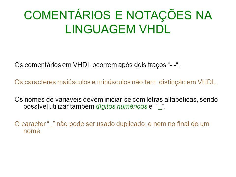 COMENTÁRIOS E NOTAÇÕES NA LINGUAGEM VHDL Os comentários em VHDL ocorrem após dois traços - -. Os caracteres maiúsculos e minúsculos não tem distinção