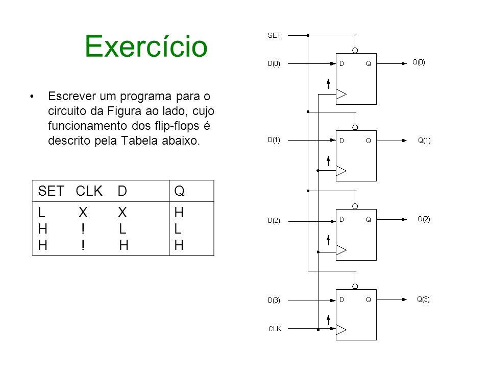 Exercício Escrever um programa para o circuito da Figura ao lado, cujo funcionamento dos flip-flops é descrito pela Tabela abaixo. SET CLK DQ L X X H