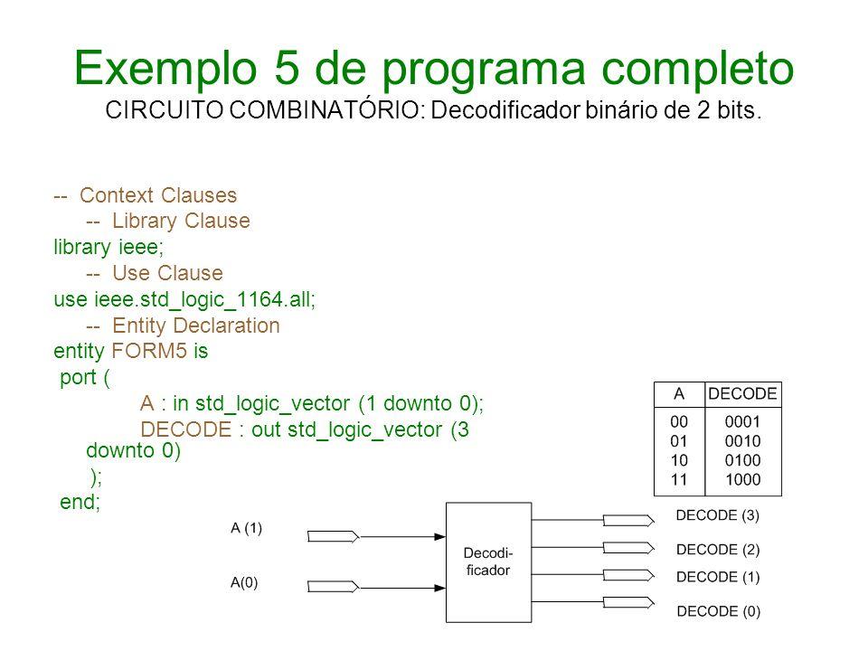 Exemplo 5 de programa completo CIRCUITO COMBINATÓRIO: Decodificador binário de 2 bits. -- Context Clauses -- Library Clause library ieee; -- Use Claus