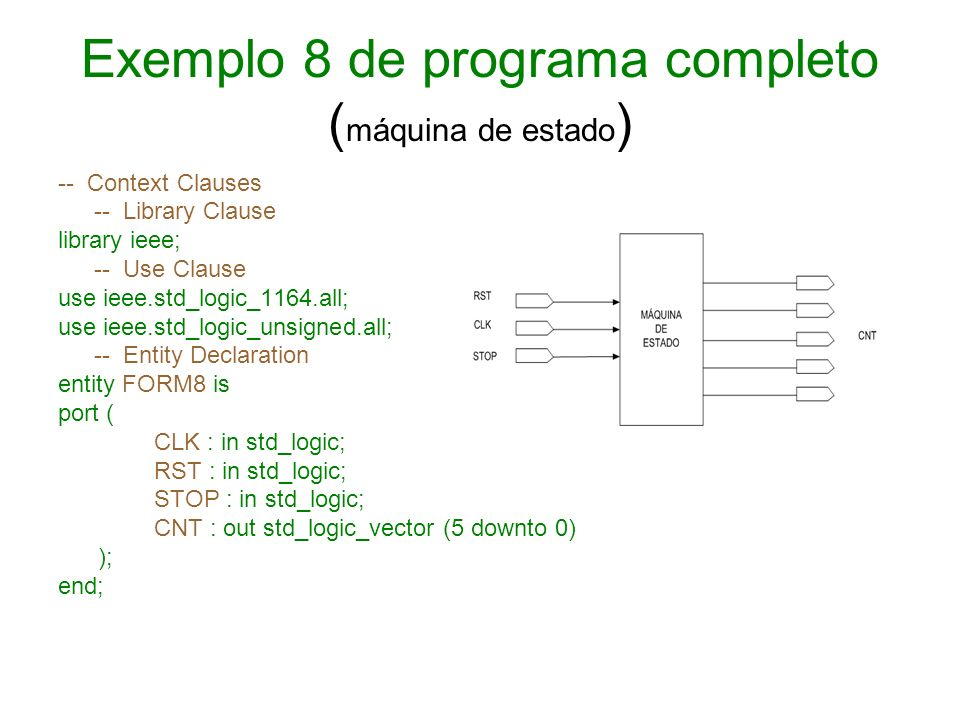 Exemplo 8 de programa completo ( máquina de estado ) -- Context Clauses -- Library Clause library ieee; -- Use Clause use ieee.std_logic_1164.all; use