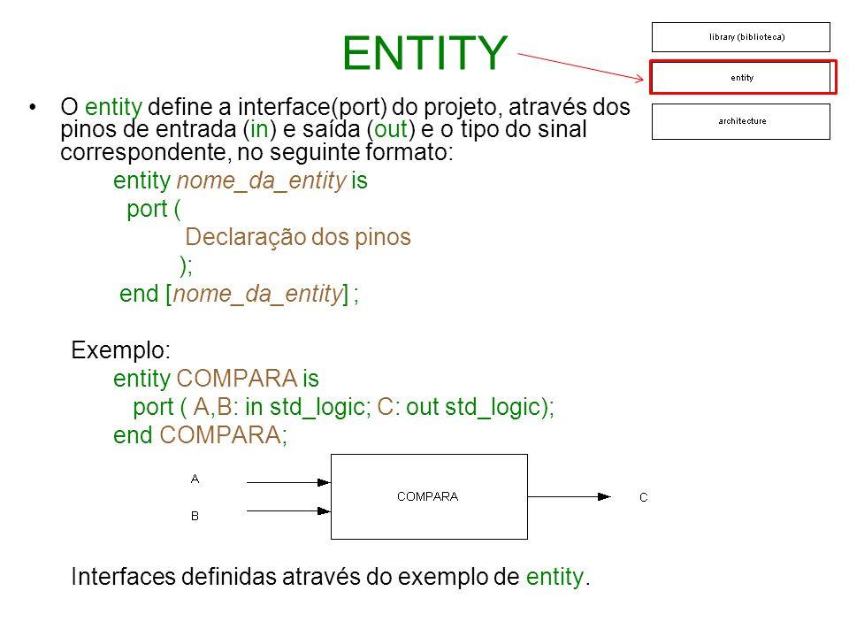 ENTITY O entity define a interface(port) do projeto, através dos pinos de entrada (in) e saída (out) e o tipo do sinal correspondente, no seguinte for