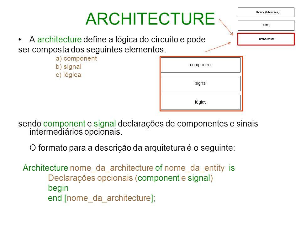 ARCHITECTURE A architecture define a lógica do circuito e pode ser composta dos seguintes elementos: a) component b) signal c) lógica sendo component