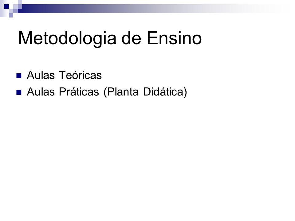 Metodologia de Ensino Aulas Teóricas Aulas Práticas (Planta Didática)