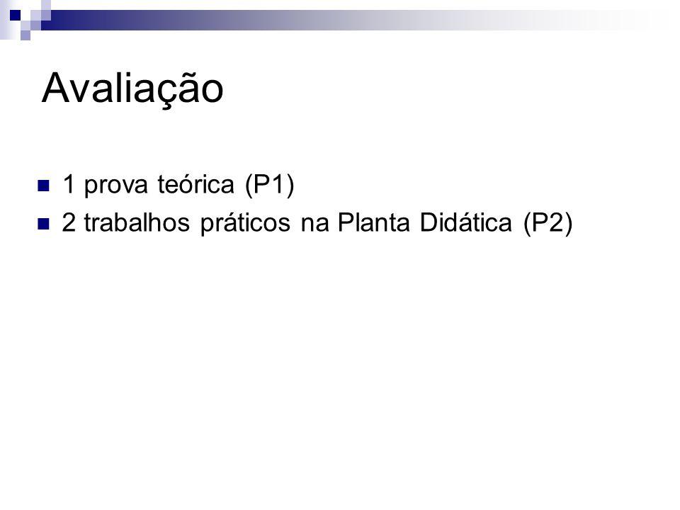 Avaliação 1 prova teórica (P1) 2 trabalhos práticos na Planta Didática (P2)