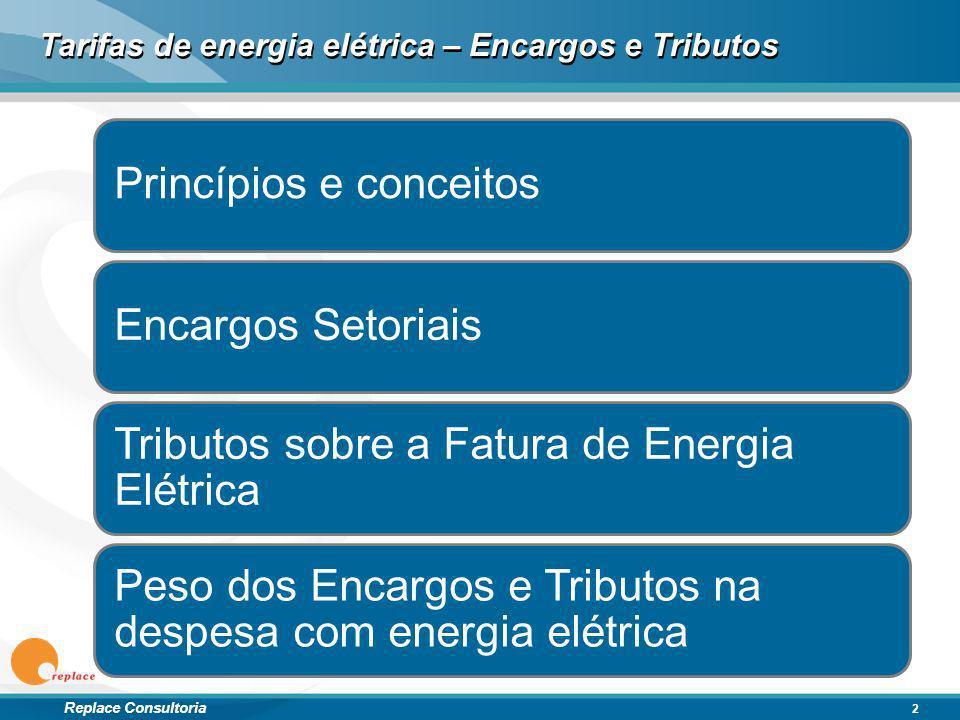 Replace Consultoria Tarifas de energia elétrica – Encargos e Tributos Princípios e conceitosEncargos Setoriais Tributos sobre a Fatura de Energia Elét