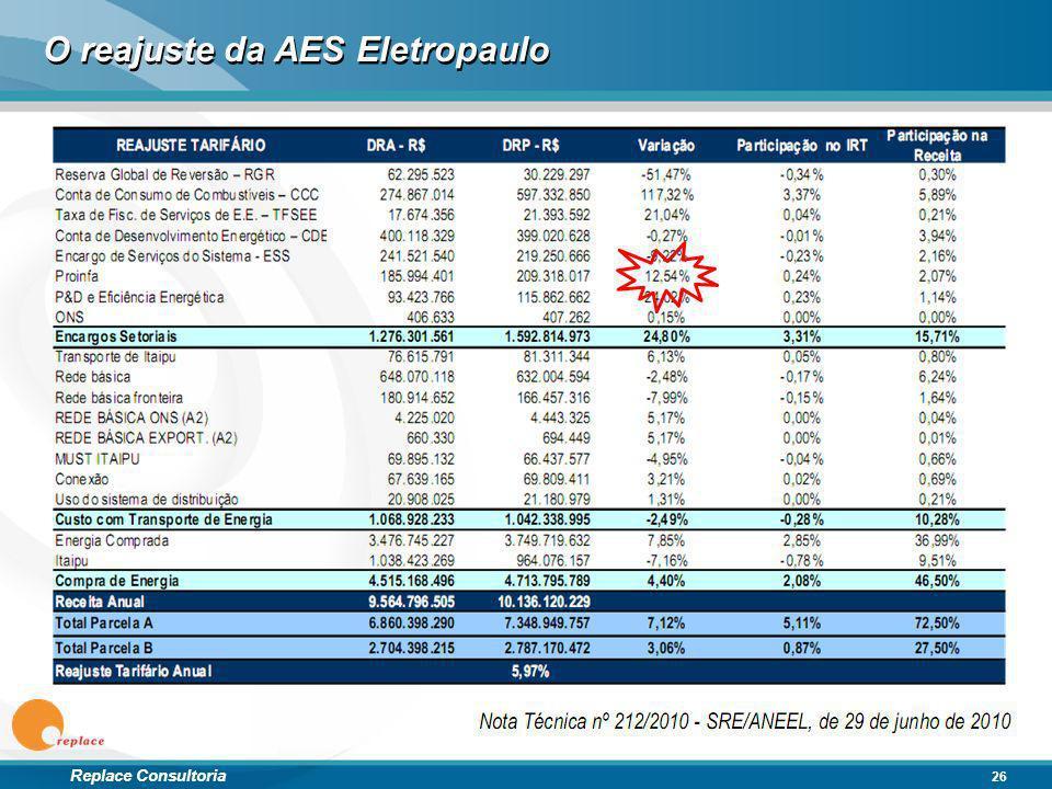 Replace Consultoria O reajuste da AES Eletropaulo 26