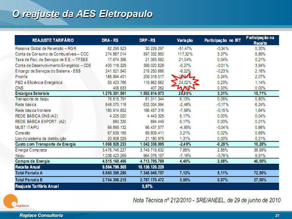 Replace Consultoria O reajuste da AES Eletropaulo 27
