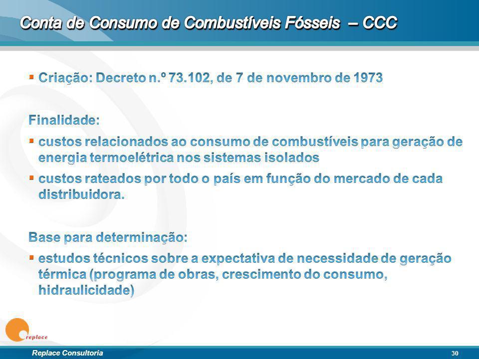 Replace Consultoria 30