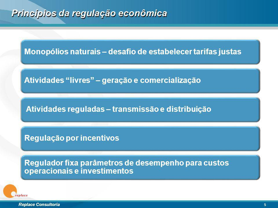 Replace Consultoria Princípios da regulação econômica 5 Monopólios naturais – desafio de estabelecer tarifas justasAtividades livres – geração e comer