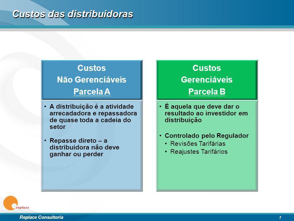 Replace Consultoria Custos das distribuidoras 7 Custos Não Gerenciáveis Parcela A A distribuição é a atividade arrecadadora e repassadora de quase tod