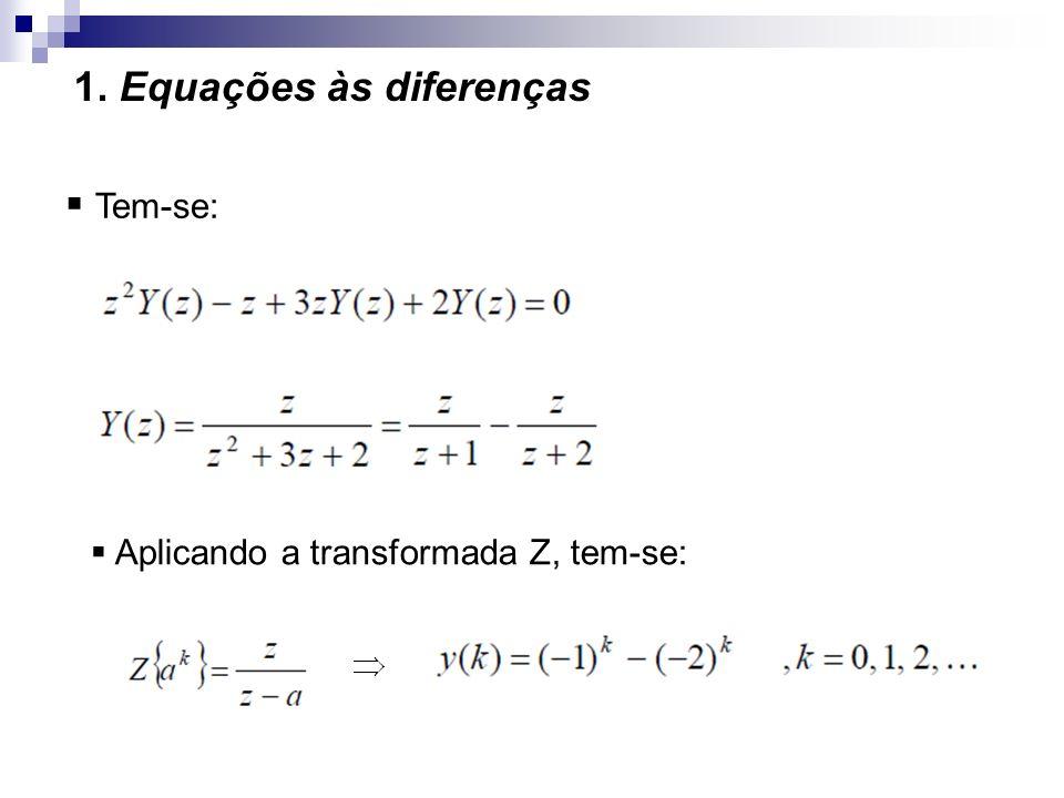 1. Equações às diferenças Tem-se: Aplicando a transformada Z, tem-se: