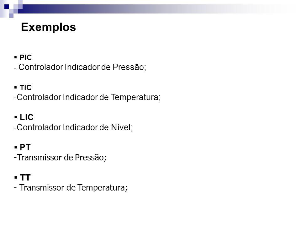 PIC - Controlador Indicador de Pressão; TIC -Controlador Indicador de Temperatura; LIC -Controlador Indicador de Nível; PT -Transmissor de Pressão; TT