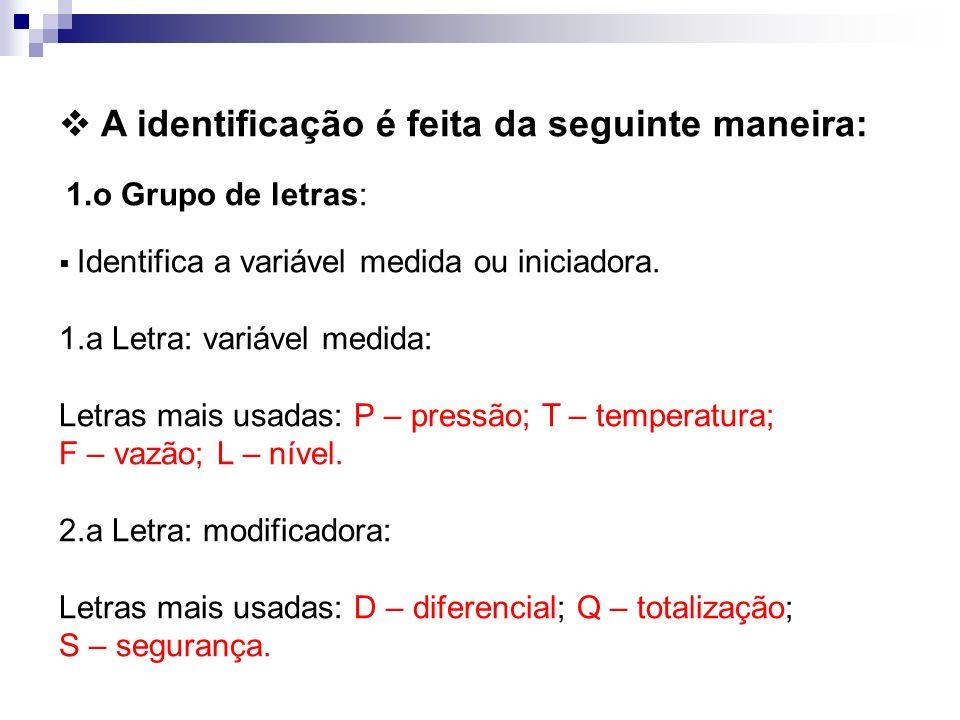 A identificação é feita da seguinte maneira: 1.o Grupo de letras: Identifica a variável medida ou iniciadora. 1.a Letra: variável medida: Letras mais