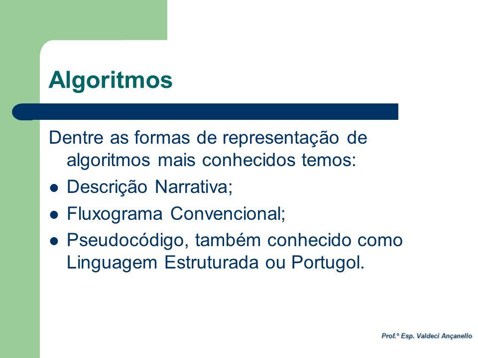 Prof.º Esp. Valdeci Ançanello Algoritmos Dentre as formas de representação de algoritmos mais conhecidos temos: Descrição Narrativa; Fluxograma Conven