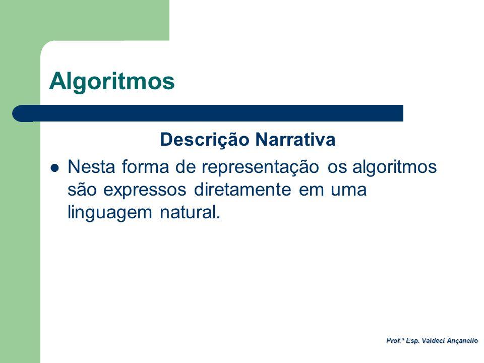 Prof.º Esp. Valdeci Ançanello Descrição Narrativa Nesta forma de representação os algoritmos são expressos diretamente em uma linguagem natural. Algor