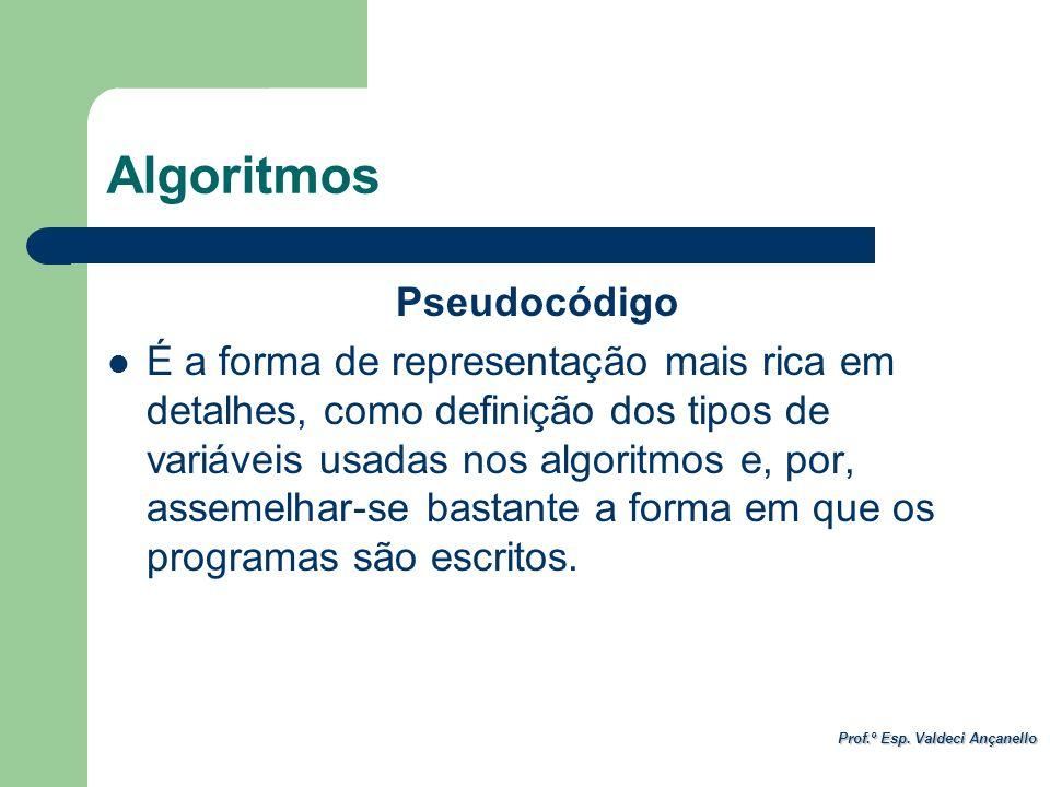 Prof.º Esp. Valdeci Ançanello Pseudocódigo É a forma de representação mais rica em detalhes, como definição dos tipos de variáveis usadas nos algoritm