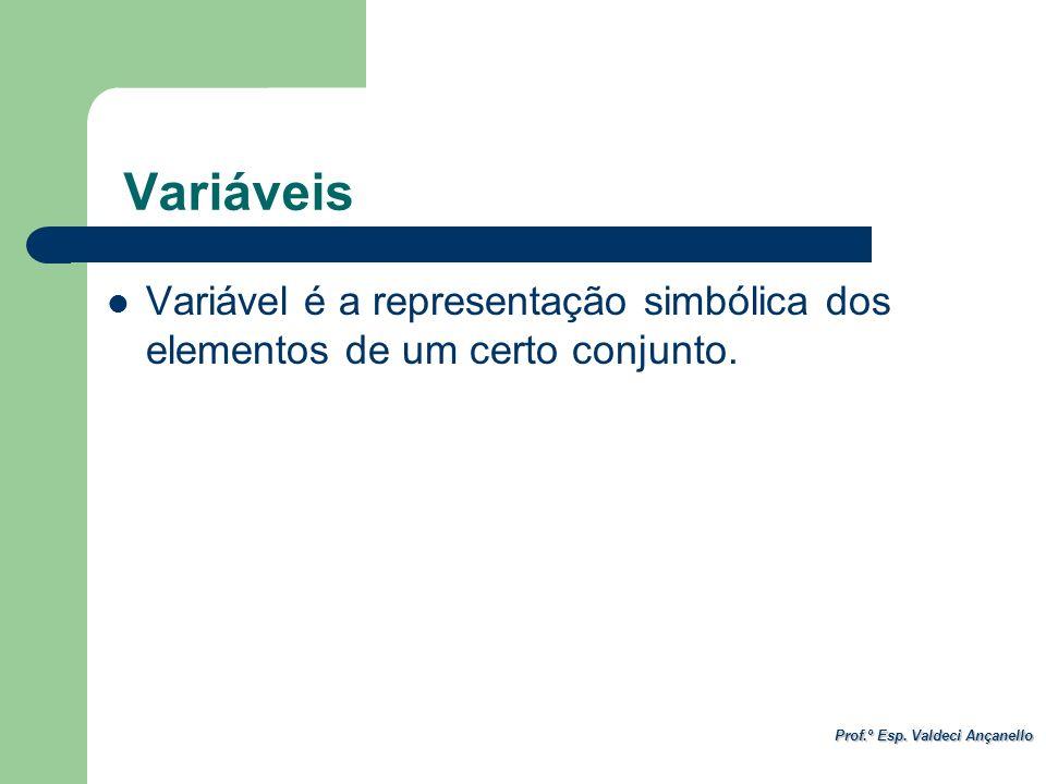 Prof.º Esp. Valdeci Ançanello Variável é a representação simbólica dos elementos de um certo conjunto. Variáveis