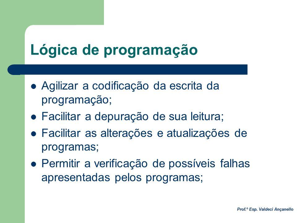 Prof.º Esp. Valdeci Ançanello Lógica de programação Agilizar a codificação da escrita da programação; Facilitar a depuração de sua leitura; Facilitar