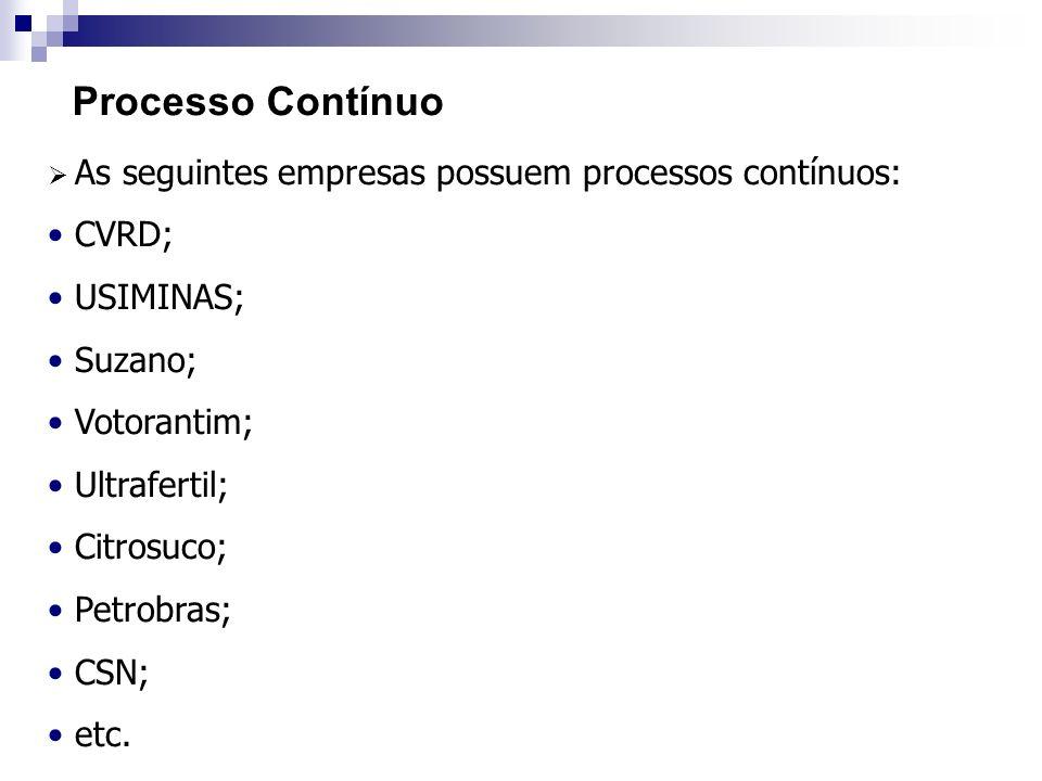 Processo Contínuo As seguintes empresas possuem processos contínuos: CVRD; USIMINAS; Suzano; Votorantim; Ultrafertil; Citrosuco; Petrobras; CSN; etc.