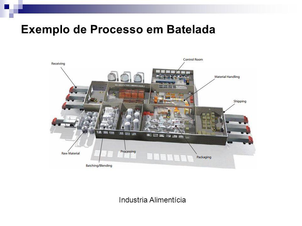 Exemplo de Processo em Batelada Industria Alimentícia