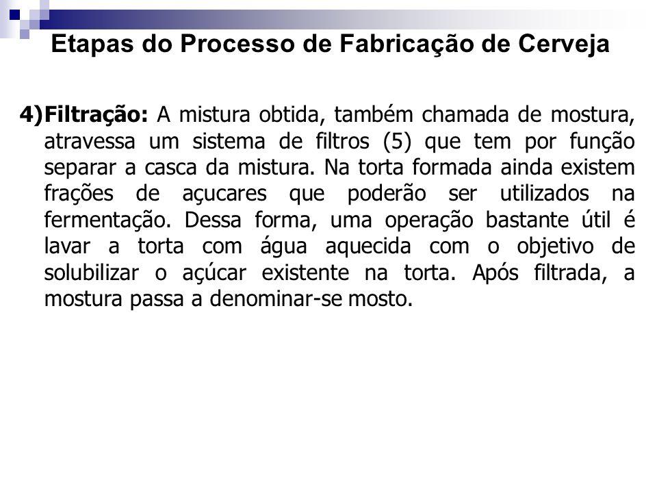Etapas do Processo de Fabricação de Cerveja 4)Filtração: A mistura obtida, também chamada de mostura, atravessa um sistema de filtros (5) que tem por