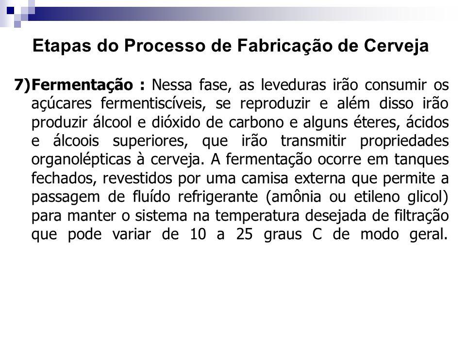 Etapas do Processo de Fabricação de Cerveja 7)Fermentação : Nessa fase, as leveduras irão consumir os açúcares fermentiscíveis, se reproduzir e além d