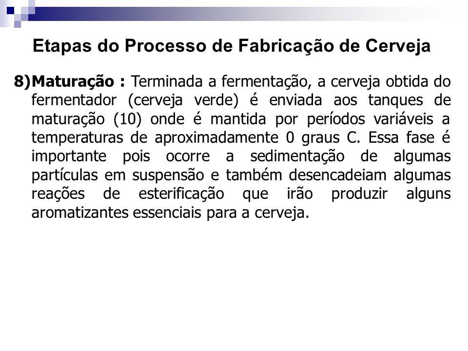 Etapas do Processo de Fabricação de Cerveja 8)Maturação : Terminada a fermentação, a cerveja obtida do fermentador (cerveja verde) é enviada aos tanqu