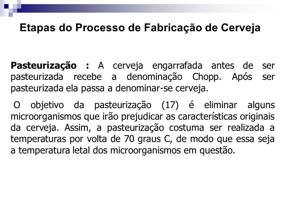 Etapas do Processo de Fabricação de Cerveja Pasteurização : A cerveja engarrafada antes de ser pasteurizada recebe a denominação Chopp. Após ser paste