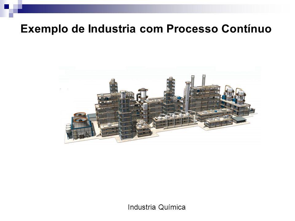 Exemplo de Industria com Processo Contínuo Industria Química