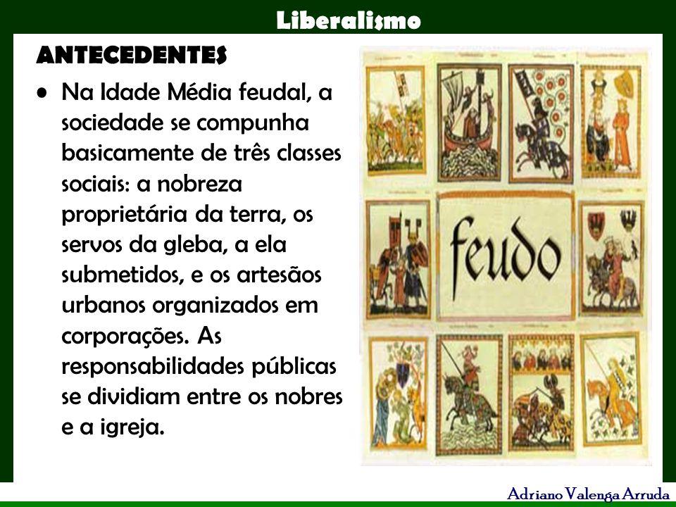 Liberalismo Adriano Valenga Arruda ANTECEDENTES Na Idade Média feudal, a sociedade se compunha basicamente de três classes sociais: a nobreza propriet