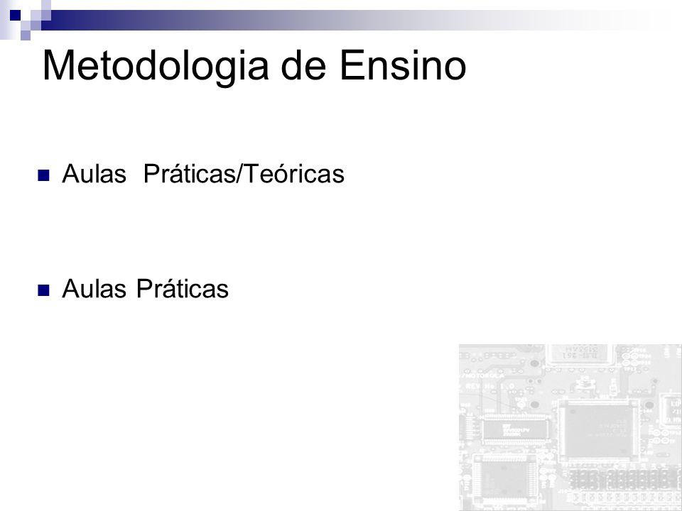 Metodologia de Ensino Aulas Práticas/Teóricas Aulas Práticas