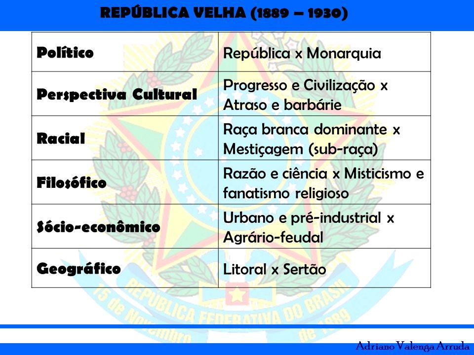 REPÚBLICA VELHA (1889 – 1930) Adriano Valenga Arruda Político República x Monarquia Perspectiva Cultural Progresso e Civilização x Atraso e barbárie R