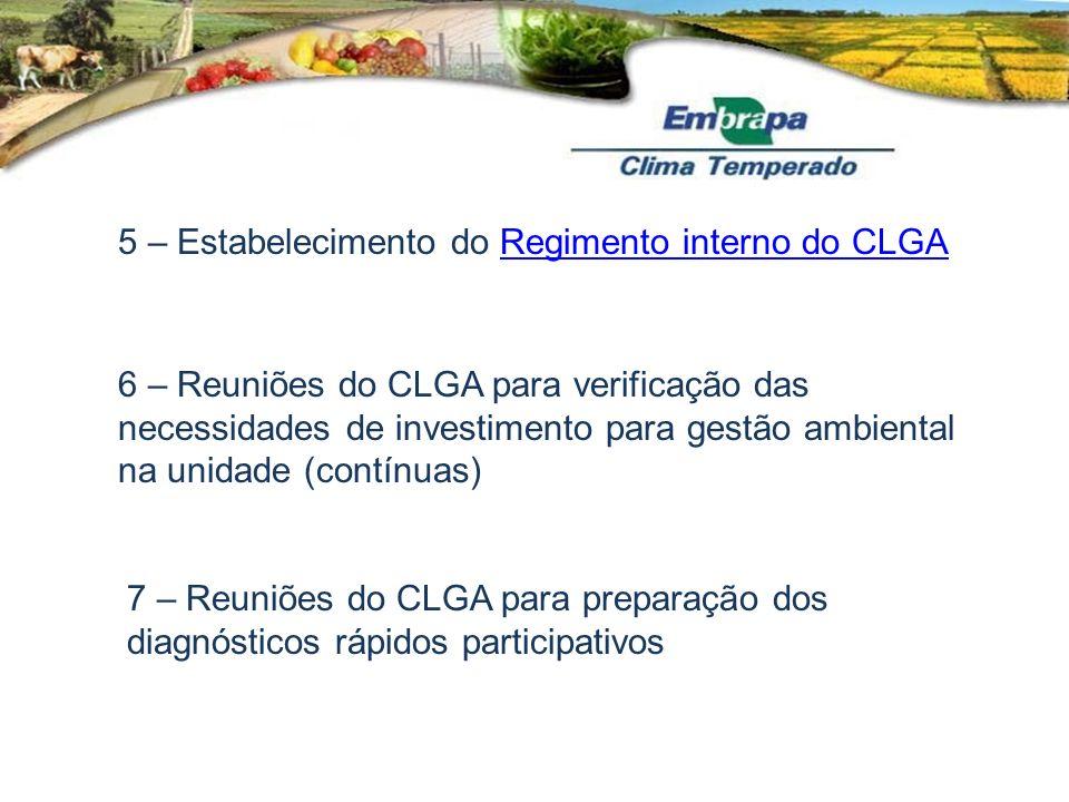 5 – Estabelecimento do Regimento interno do CLGARegimento interno do CLGA 6 – Reuniões do CLGA para verificação das necessidades de investimento para