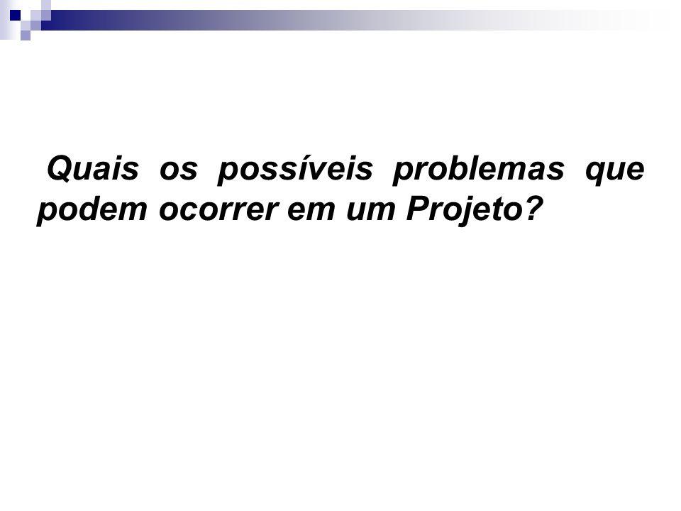 Quais os possíveis problemas que podem ocorrer em um Projeto?