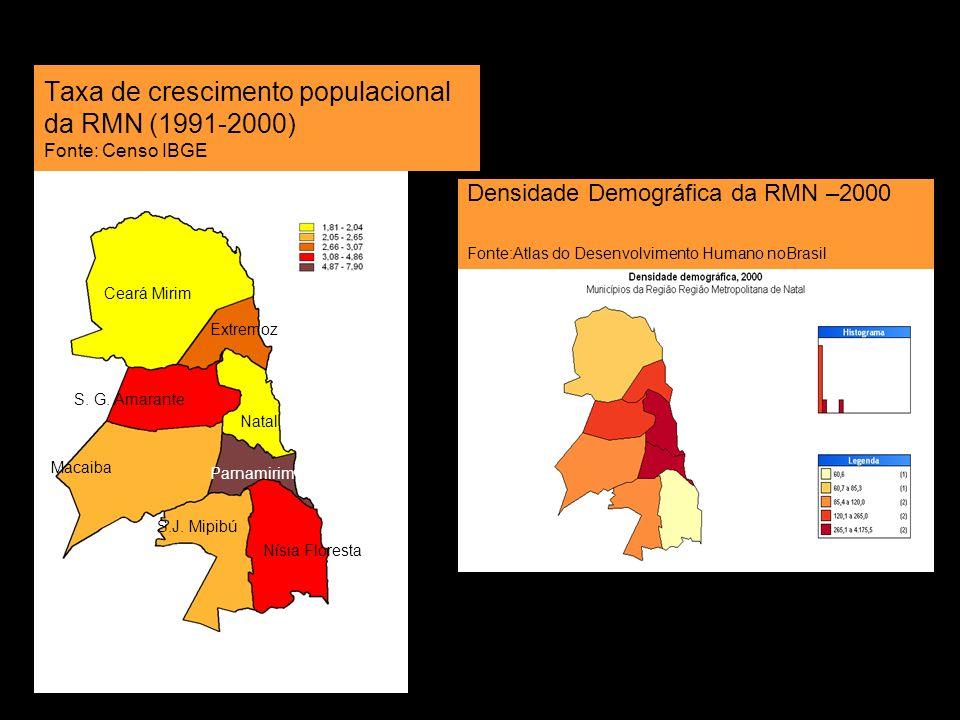 Taxa de crescimento populacional da RMN (1991-2000) Fonte: Censo IBGE Densidade Demográfica da RMN –2000 Fonte:Atlas do Desenvolvimento Humano noBrasi