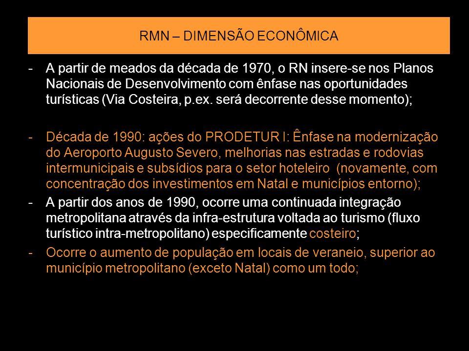 -A partir de meados da década de 1970, o RN insere-se nos Planos Nacionais de Desenvolvimento com ênfase nas oportunidades turísticas (Via Costeira, p