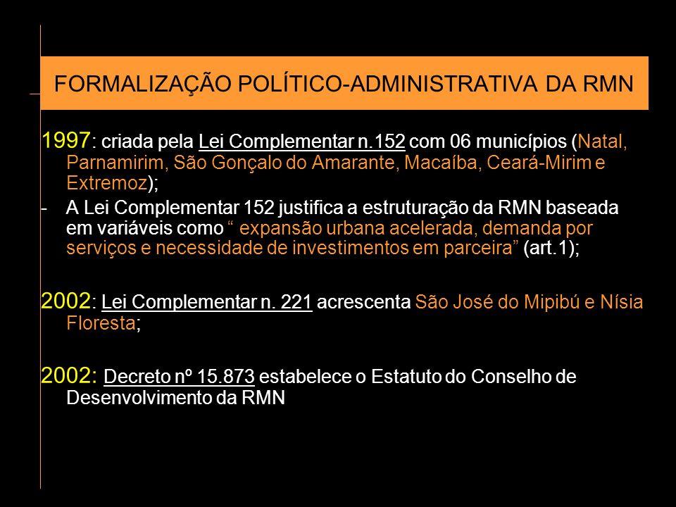 FORMALIZAÇÃO POLÍTICO-ADMINISTRATIVA DA RMN 1997 : criada pela Lei Complementar n.152 com 06 municípios (Natal, Parnamirim, São Gonçalo do Amarante, M