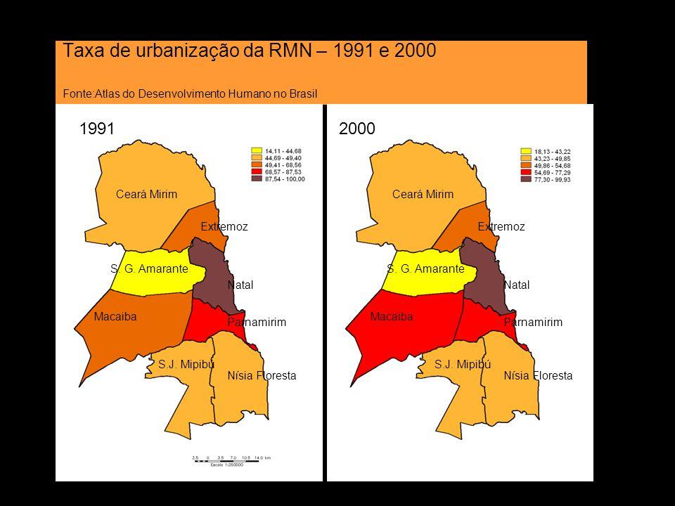 Taxa de urbanização da RMN – 1991 e 2000 Fonte:Atlas do Desenvolvimento Humano no Brasil Ceará Mirim Extremoz S. G. Amarante Macaiba Natal Parnamirim