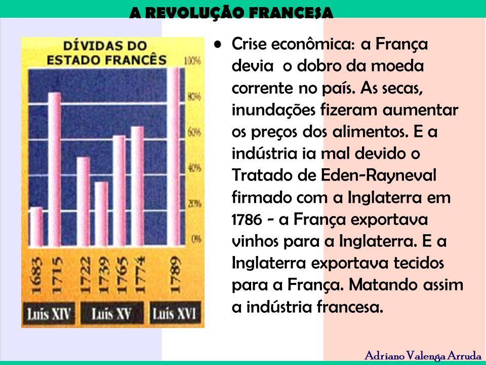 A REVOLUÇÃO FRANCESA Adriano Valenga Arruda Crise econômica: a França devia o dobro da moeda corrente no país. As secas, inundações fizeram aumentar o