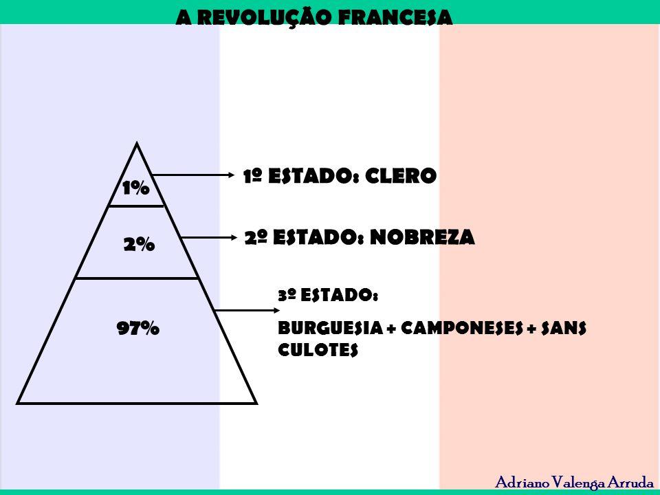A REVOLUÇÃO FRANCESA Adriano Valenga Arruda Os Jacobinos conseguiram esmagar a Invasão Externa com a criação do Comitê de Salvação Pública e a Contra- Revolução Interna com o Comitê de Salvação Nacional.