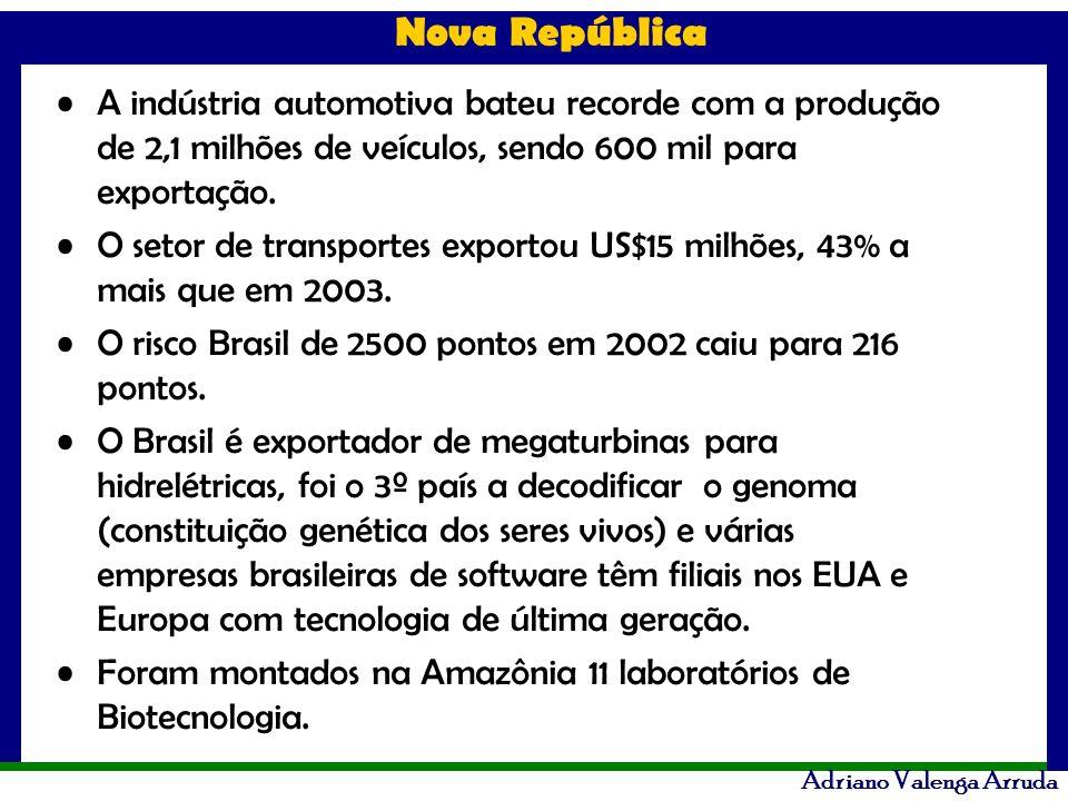 Nova República Adriano Valenga Arruda A indústria automotiva bateu recorde com a produção de 2,1 milhões de veículos, sendo 600 mil para exportação. O