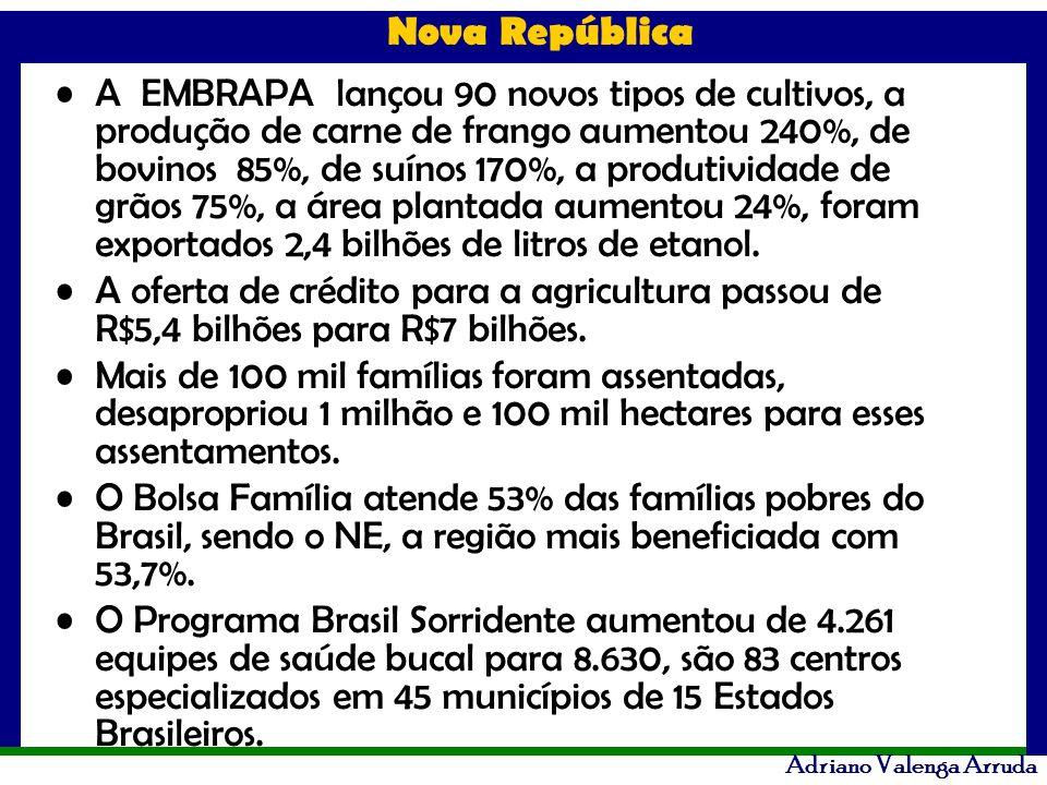 Nova República Adriano Valenga Arruda A EMBRAPA lançou 90 novos tipos de cultivos, a produção de carne de frango aumentou 240%, de bovinos 85%, de suí