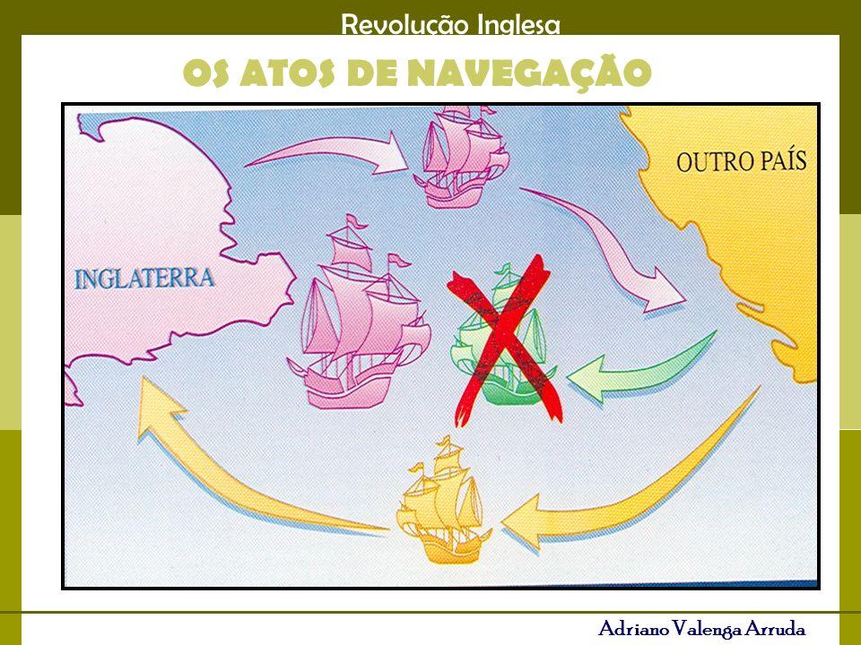 Revolução Inglesa Adriano Valenga Arruda OS ATOS DE NAVEGAÇÃO