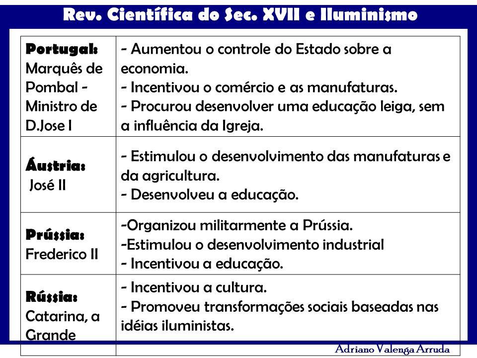 Rev. Científica do Sec. XVII e Iluminismo Adriano Valenga Arruda Portugal: Marquês de Pombal - Ministro de D.Jose I - Aumentou o controle do Estado so