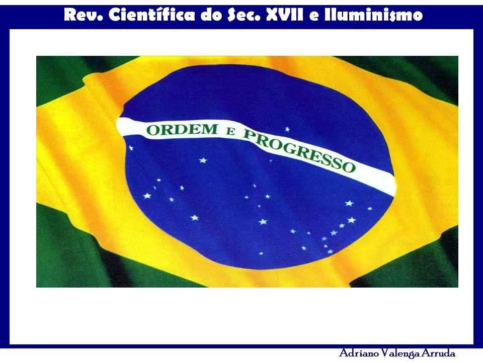 Rev. Científica do Sec. XVII e Iluminismo Adriano Valenga Arruda