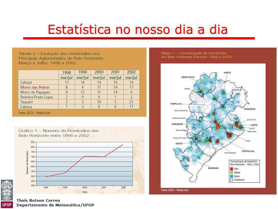 Thais Rotsen Correa Departamento de Matemática/UFOP Estatística no nosso dia a dia