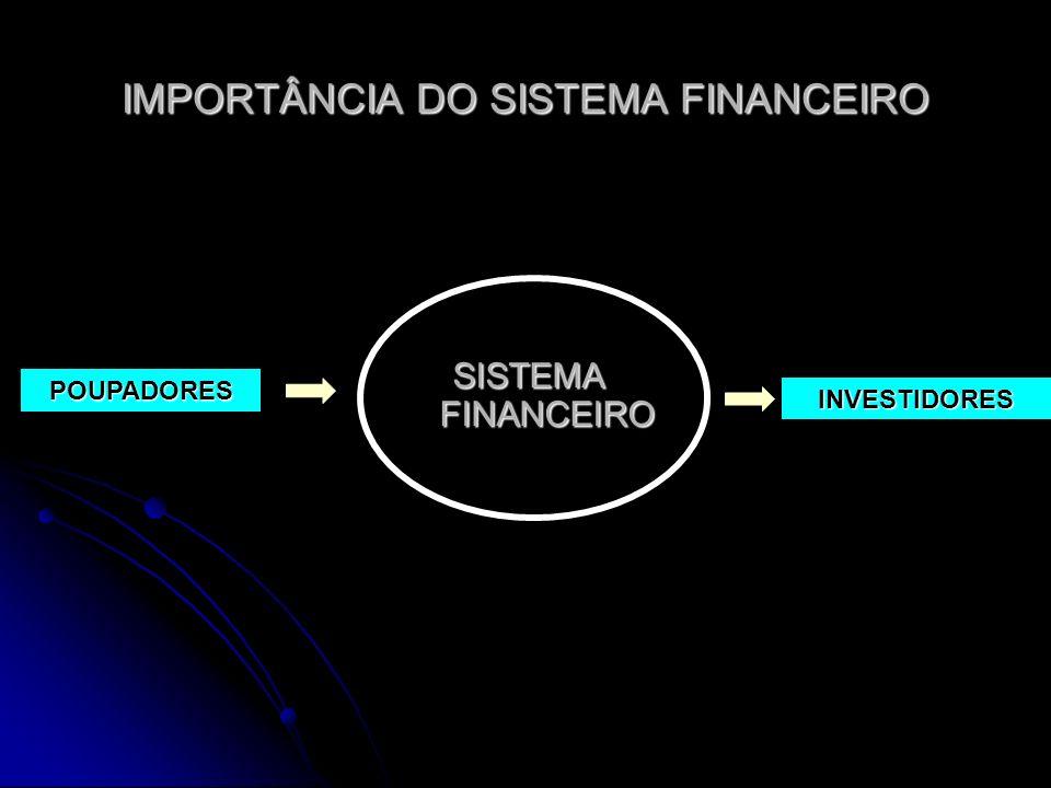 IMPORTÂNCIA DO SISTEMA FINANCEIRO POUPADORES INVESTIDORES SISTEMA FINANCEIRO
