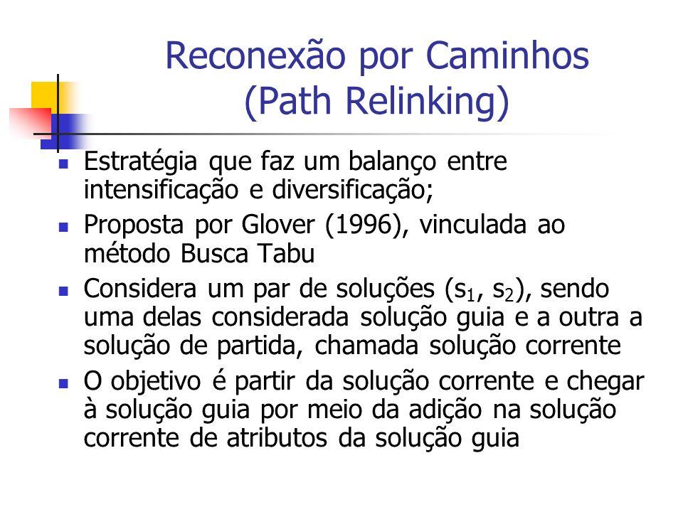 Reconexão por Caminhos (Path Relinking) Estratégia que faz um balanço entre intensificação e diversificação; Proposta por Glover (1996), vinculada ao método Busca Tabu Considera um par de soluções (s 1, s 2 ), sendo uma delas considerada solução guia e a outra a solução de partida, chamada solução corrente O objetivo é partir da solução corrente e chegar à solução guia por meio da adição na solução corrente de atributos da solução guia