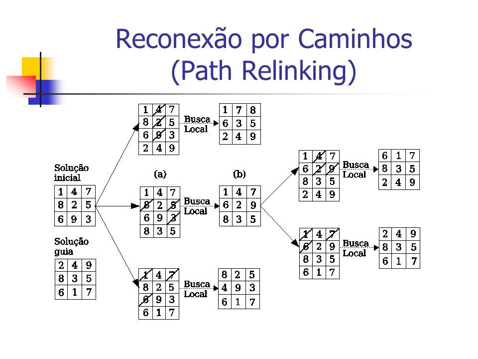 Reconexão por Caminhos (Path Relinking)