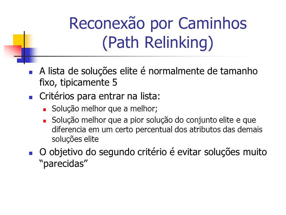 Reconexão por Caminhos (Path Relinking) Na estratégia de intensificação durante a busca local, aplica-se a reconexão aos pares (s 1, s 2 ), onde s 1 é um ótimo local e s 2 uma solução elite.